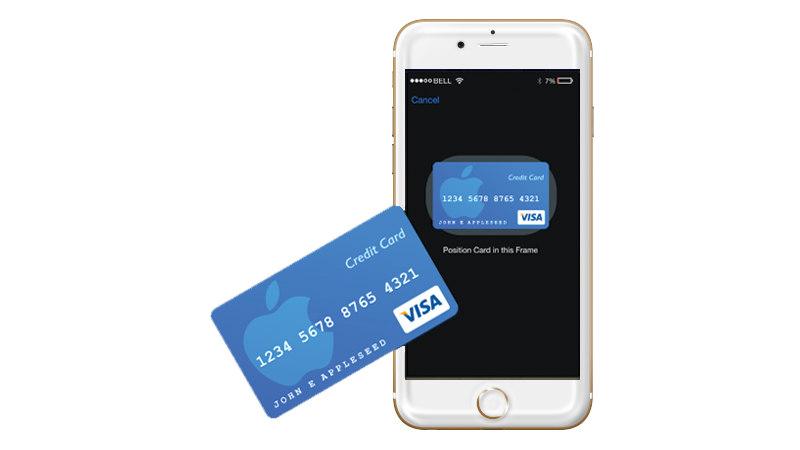 Payment Solutions - SiteLink Solutions